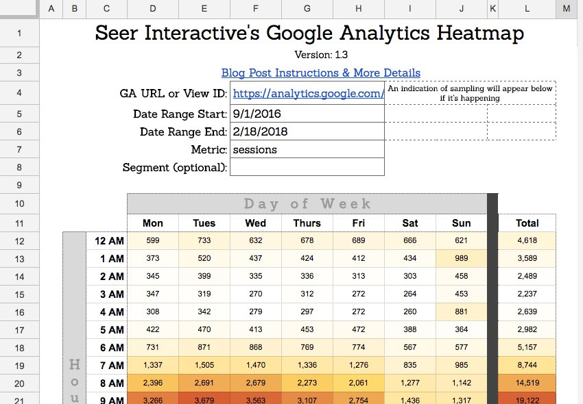 Google Analytics Heatmap