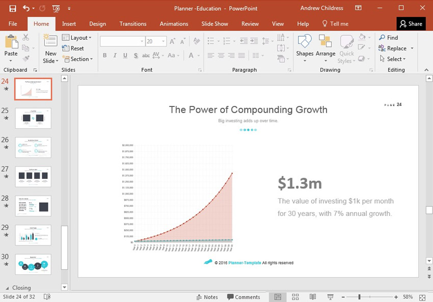 Power of Compounding Growth with Visualization