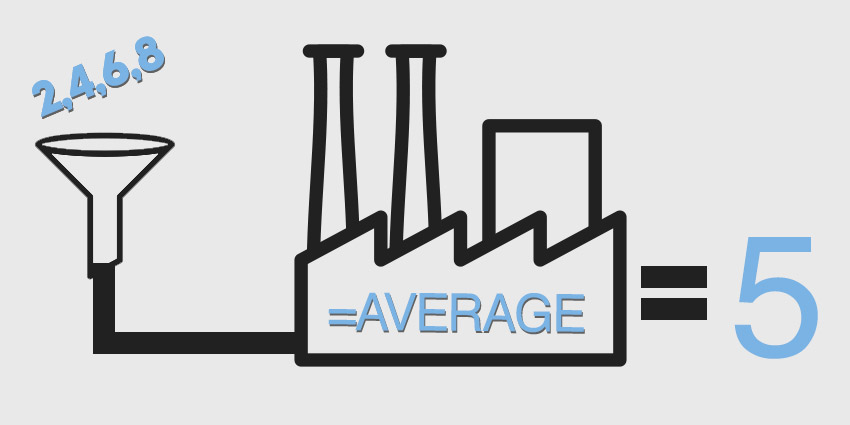 how to find average on google sheets
