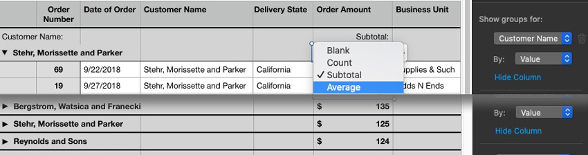 Review data by average order