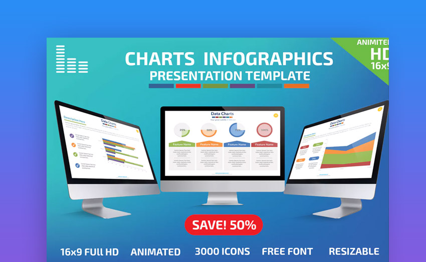 Charts PowerPoint Presentation