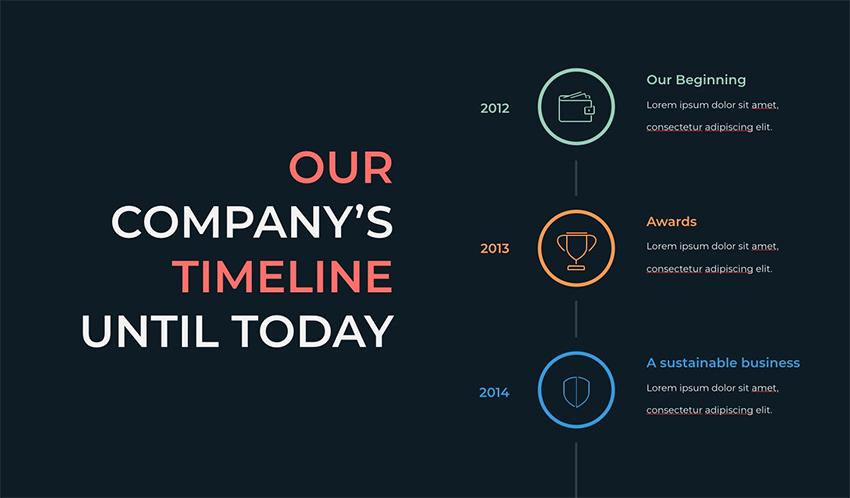 Timeline Slide Rubick
