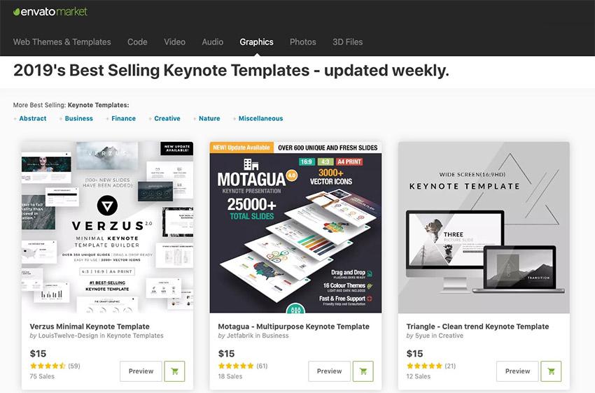 20 Best Keynote Presentation Templates (Designs For Mac Users)
