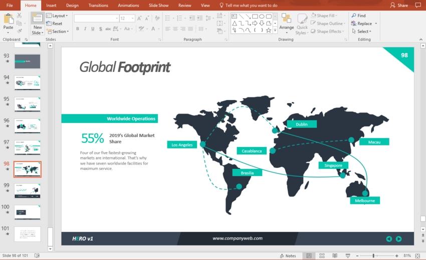 Sharing Global Presence