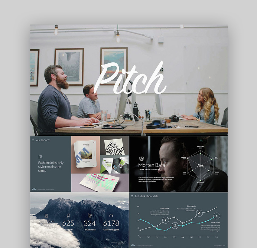 Great PowerPoint Templates Pitch