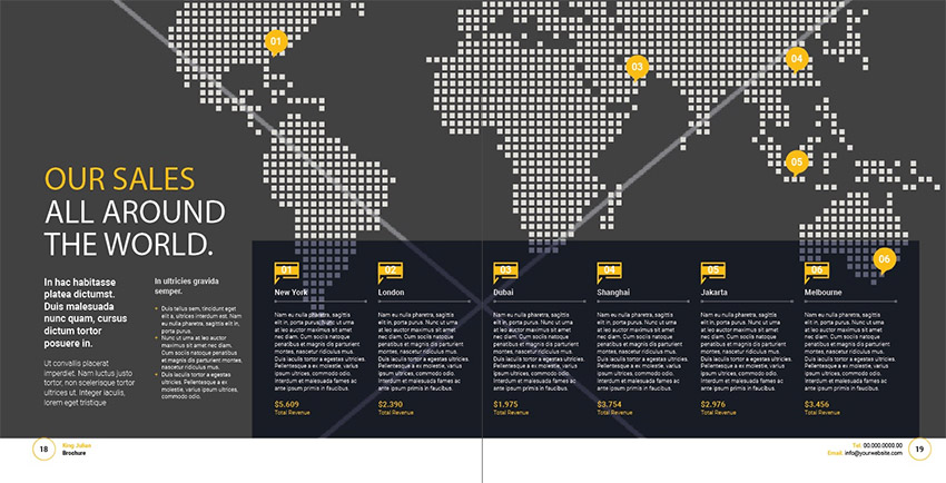 Global Indesign Layout