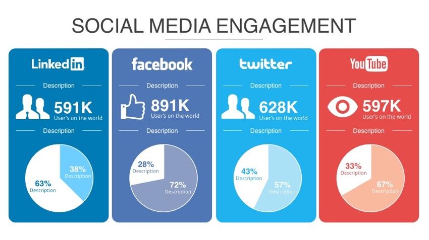 Social Media PowerPoint infographics