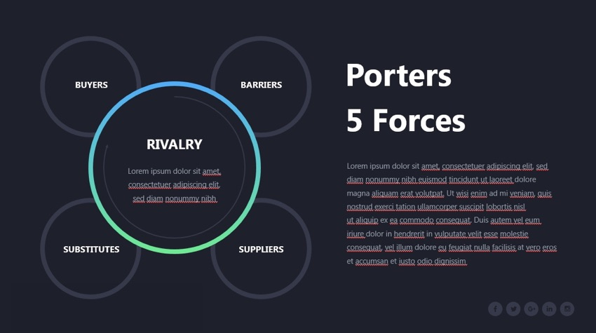 Porters 5 Forces Marketing Plan PPT