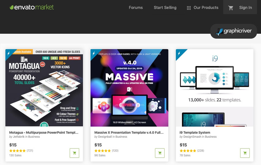 GraphicRiver PowerPoint templates