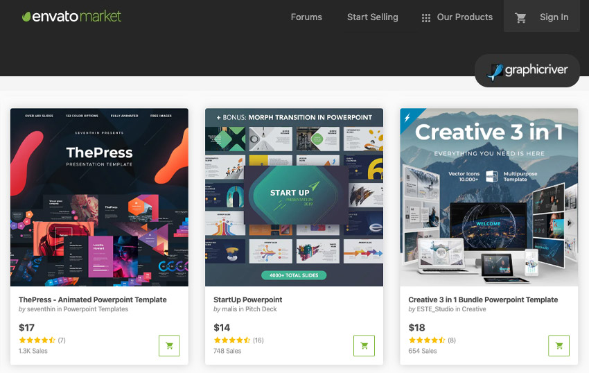 Best PowerPoint design templates on GraphicRiver