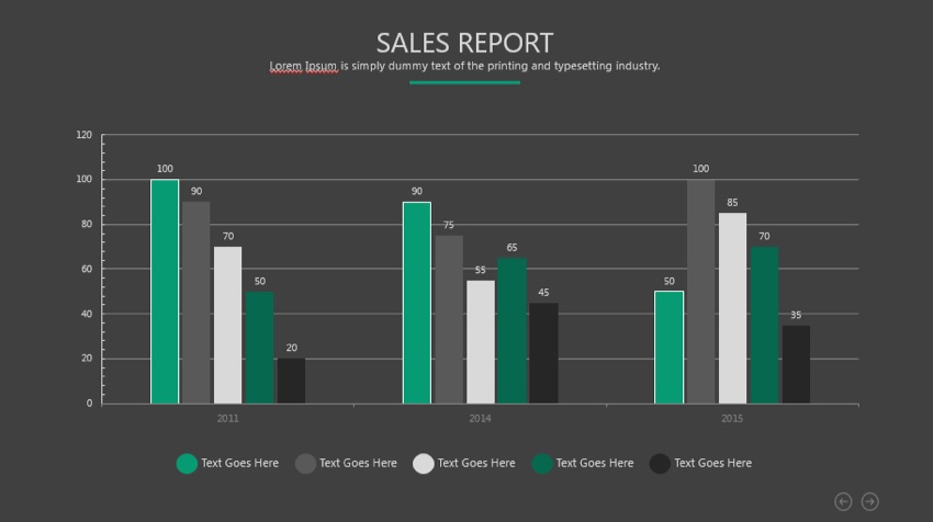 Sales Report PowerPoint Infographic Template