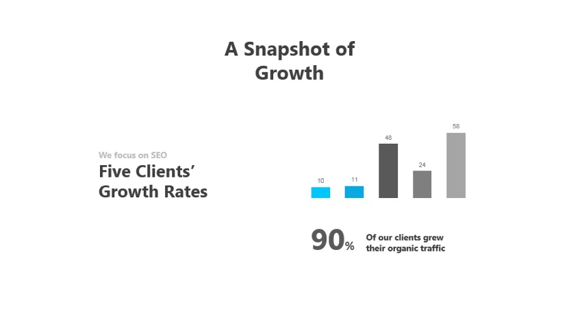 A snapshot of growth with Agio PowerPoint 2021 Template