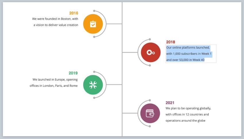 Step 2 Apple Keynote timeline