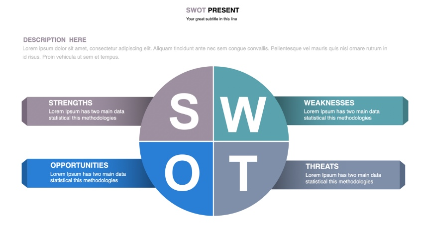 SWOT pitch presentation template