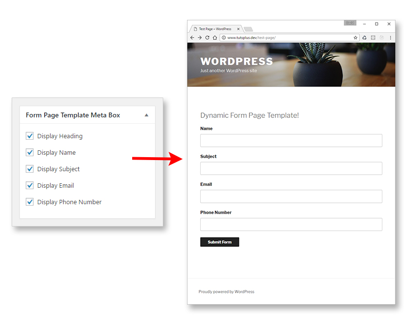 Dynamic page templates in wordpress part 3 looking at the template on the front end pronofoot35fo Images