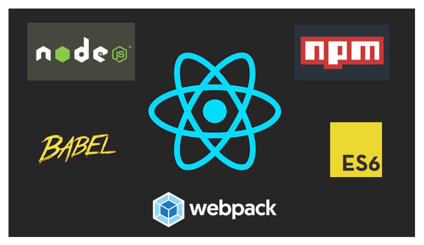 The technologies used with React