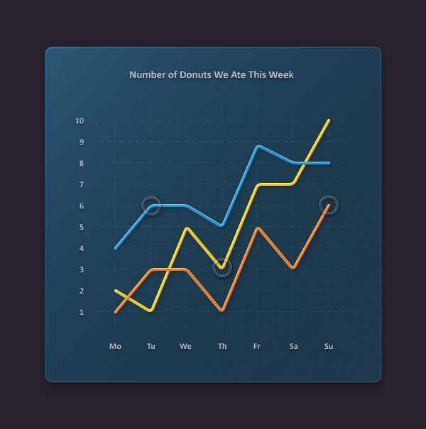 How to create metrics line graph analytics vector artwork in.