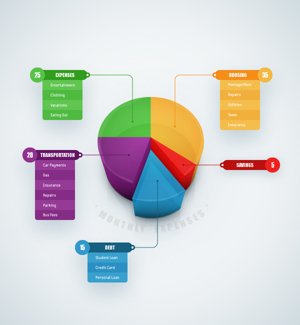 How to Create a 3D Pie Chart Design in Adobe Illustrator