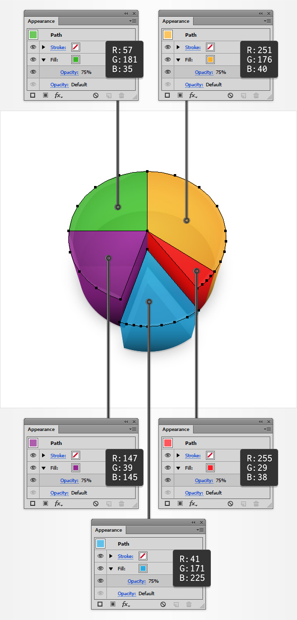 how to create pie chart dometer
