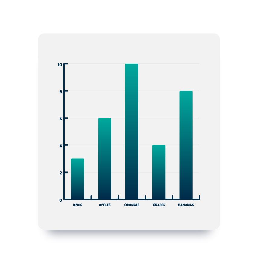 how to create better bar chart