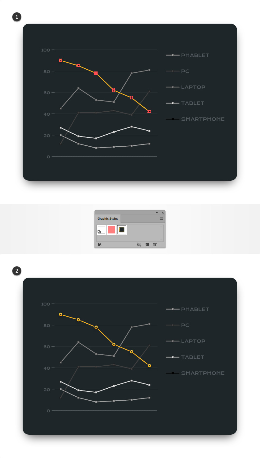 How to Create an Editable Line Chart in Adobe Illustrator