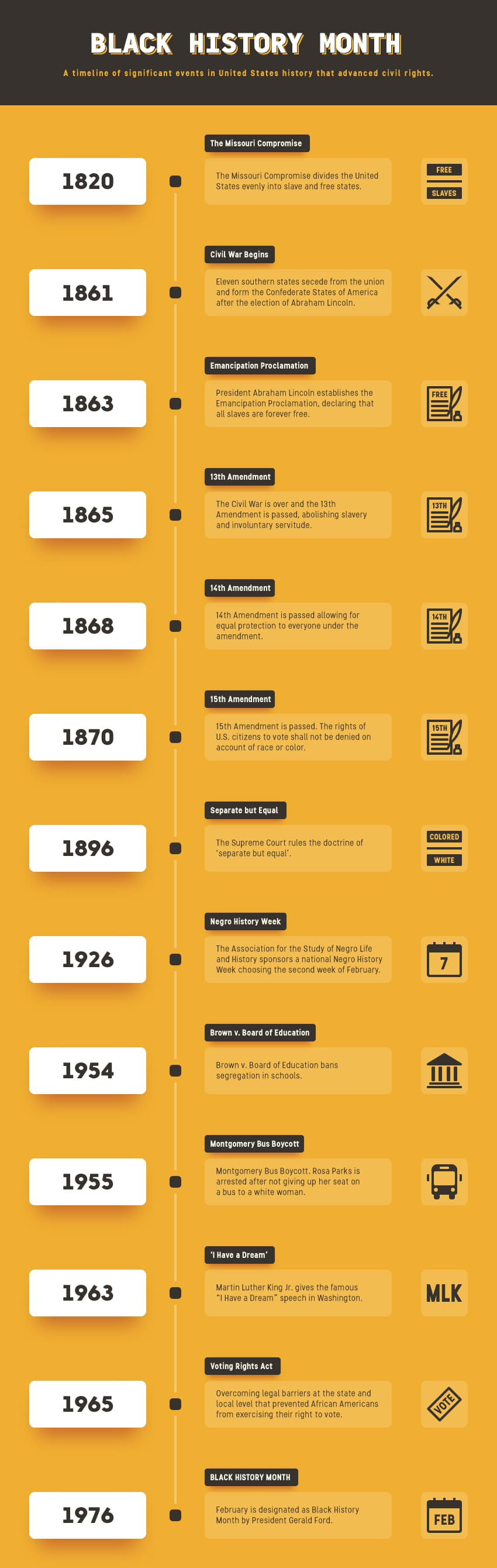 How to Create a Timeline Infographic for Black History Month in Illustrator