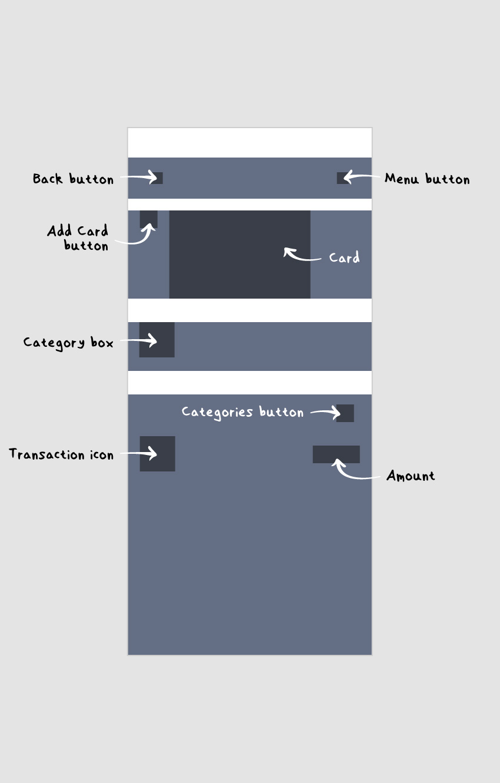 finance app design mockup