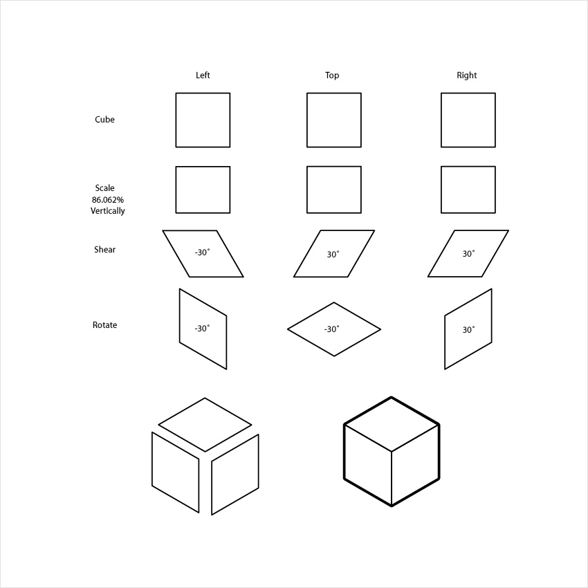 Создать изометрический куб