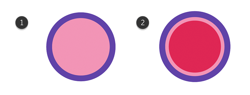 Making of a pink circle and a magenta circle