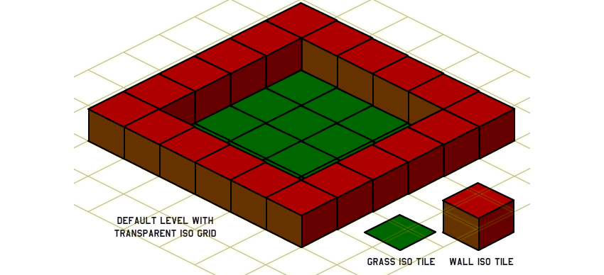 Isometric level walled grassland along with the isometric tiles used