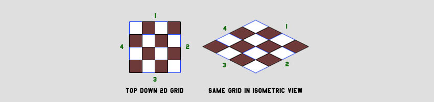 Side by side view of top down and isometric grids