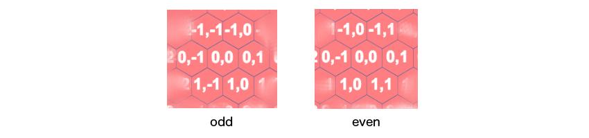 Creating a Hexagonal Minesweeper