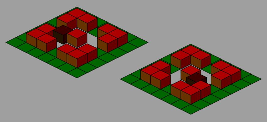 depth issues solved using blocks