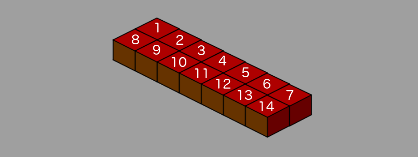 Isometric level with 2 rows and numbered z order