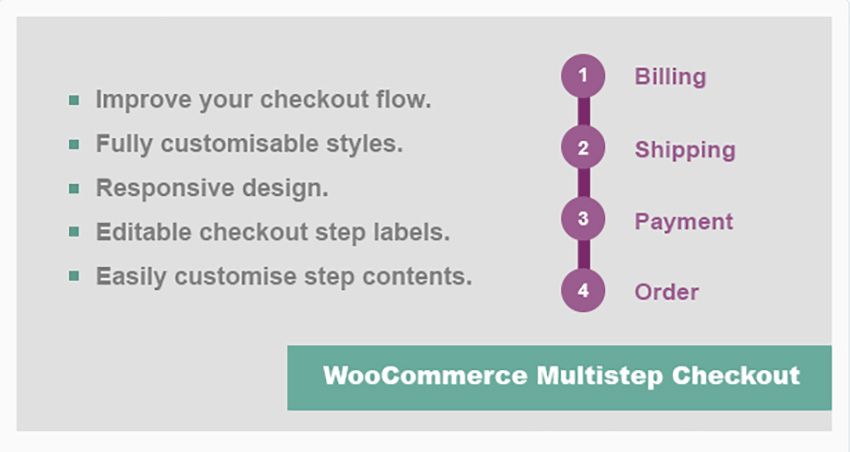 JC WooCommerce Multistep Checkout