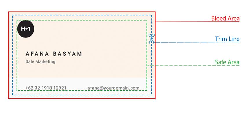 Business Card Printing Areas