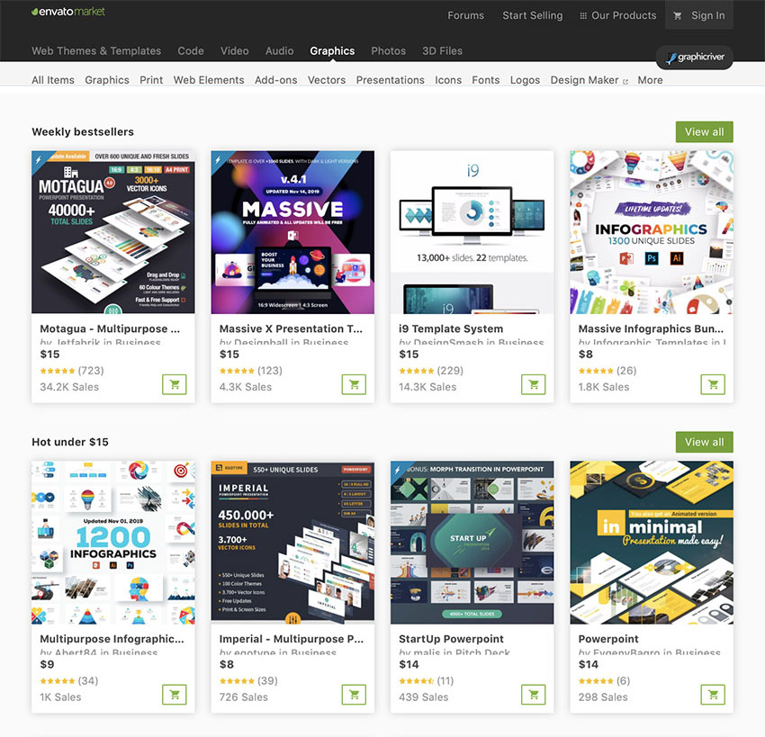 Top Presentation Template on GraphicRiver
