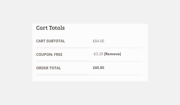 Cart Totals page showing 320 discount