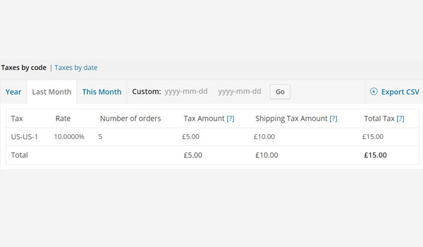 Taxes report in WooCommerce
