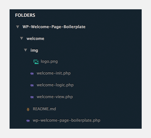The WP Welcome Page Boilerplate file structure