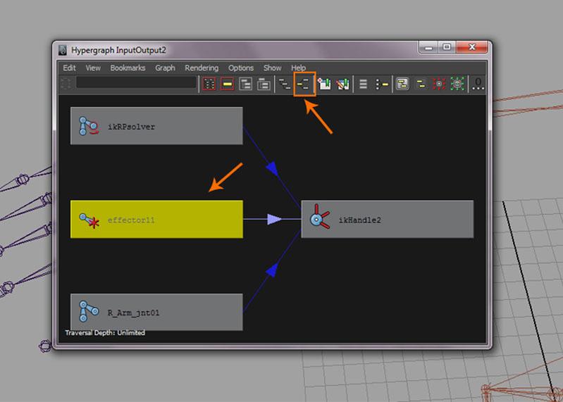 Hypergraph Input Output