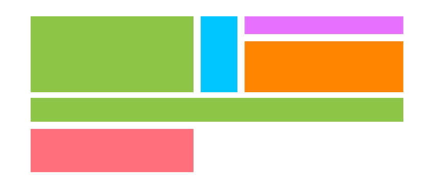 Introduction to the CSS Grid Layout With Examples