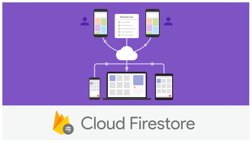 Getting Started With Cloud Firestore for iOS