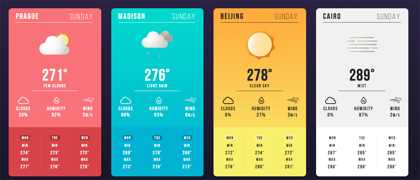 Always Sunny WordPress Plugin Weather Widget