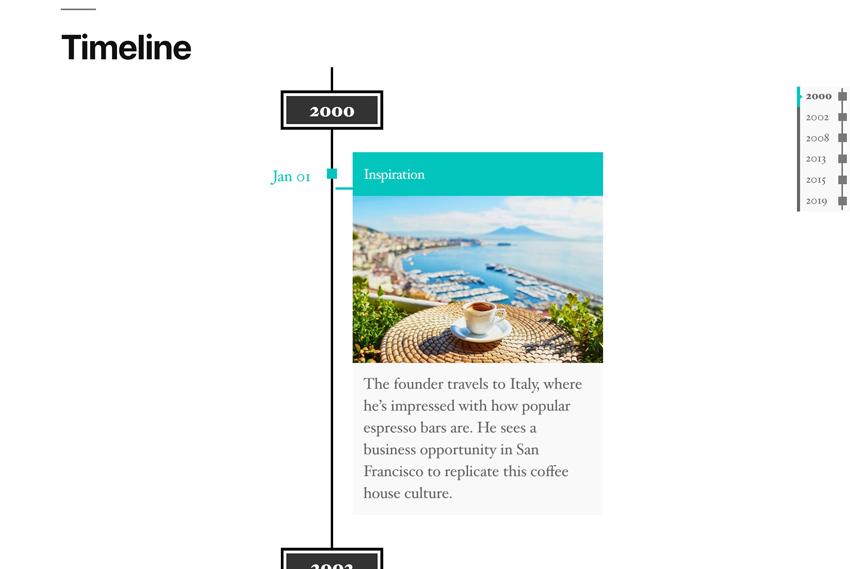 Cool Timeline Muggs Coffee Timeline