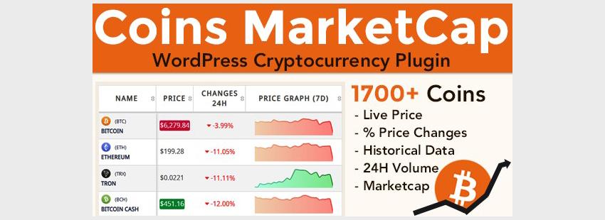 Coins MarketCap