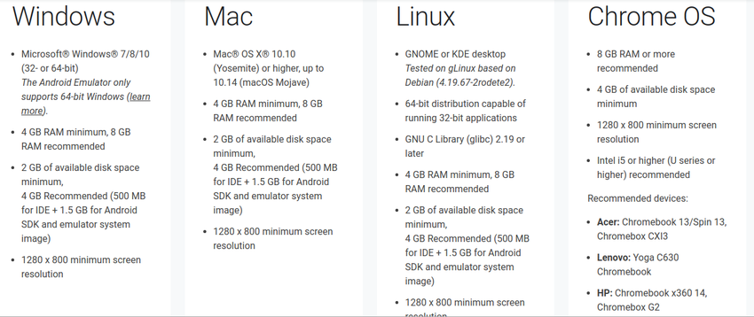 Android Studio operating system requirements