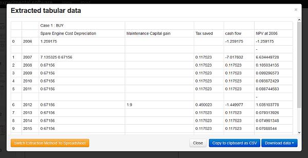 extracted-table-pdf-tabula