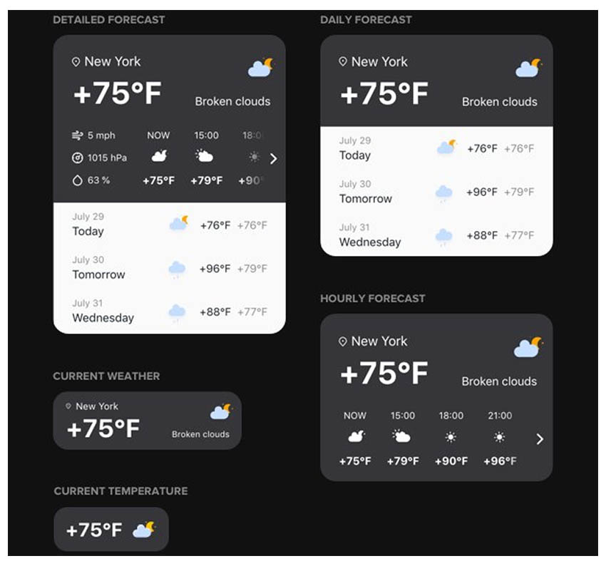 Elfsight Weather - WordPress Weather Plugin
