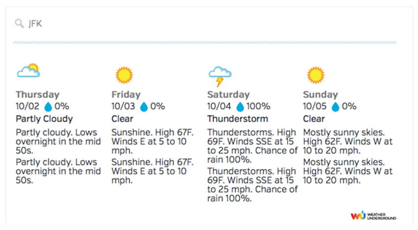 weather underground wordpress weather plugin free